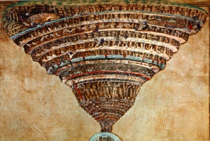 Chart of Inferno Botticelli